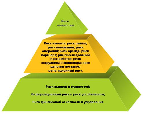 """"""",""""www.cfo-russia.ru"""
